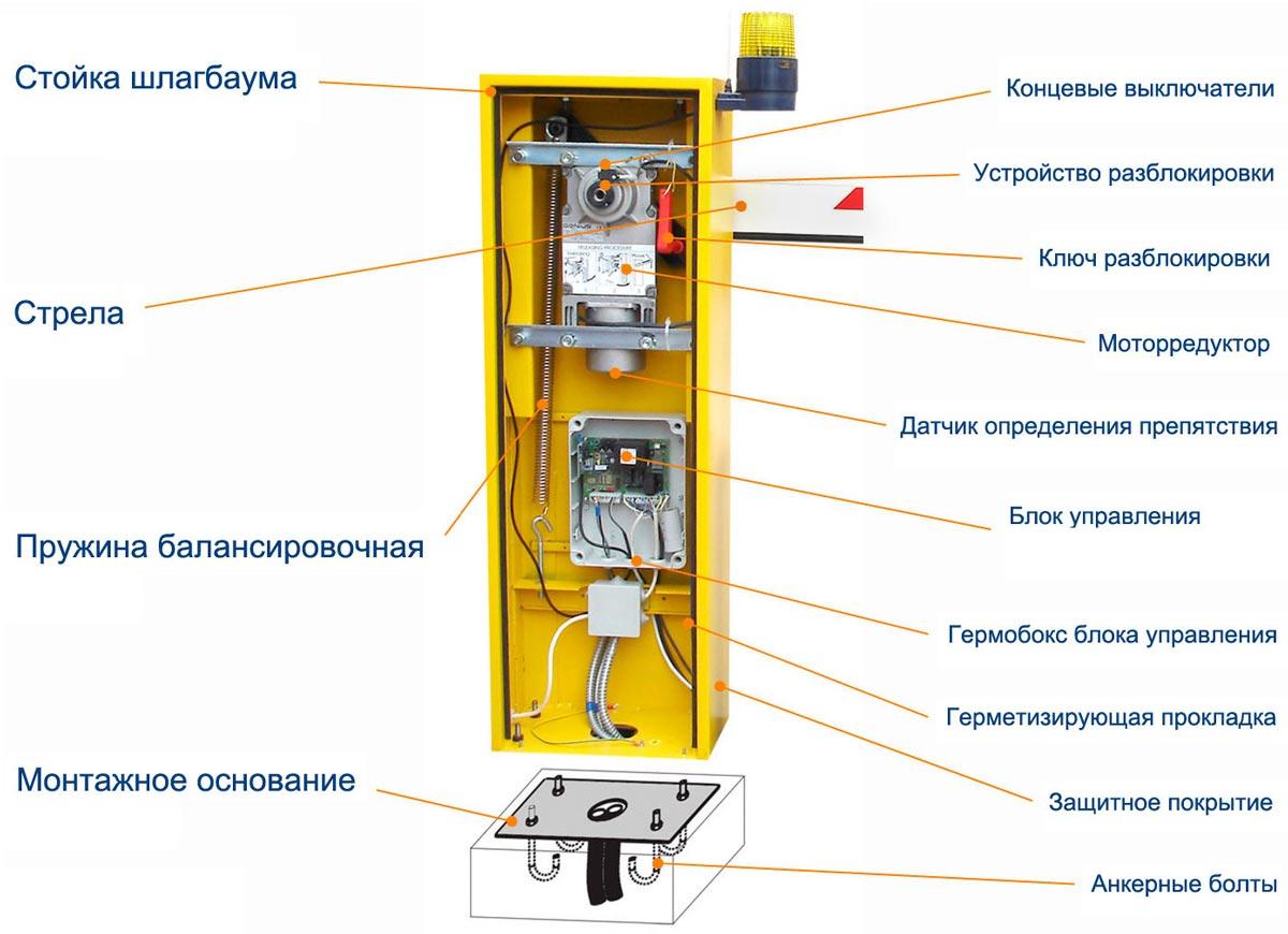 Шлагбаум came gard 4000 инструкция схема подключения