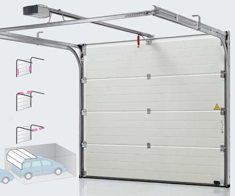 Подъёмные секционные ворота для гаража своими руками