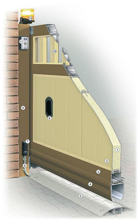 Купить в кемерово комплект для раздвижных ворот автоматические ворота в туле цены