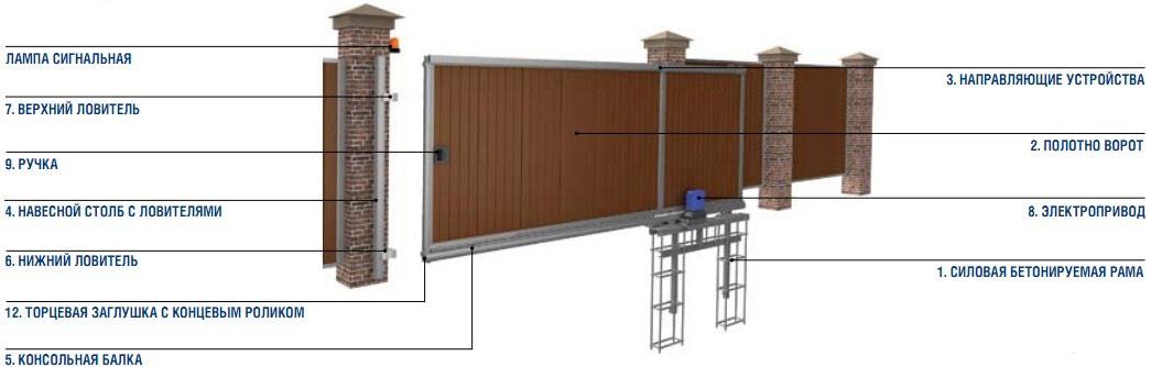 Монтаж автоматические ворота откатные автоматика для ворот каме купить