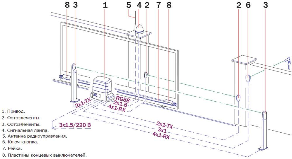 Ворота 7 метров схема
