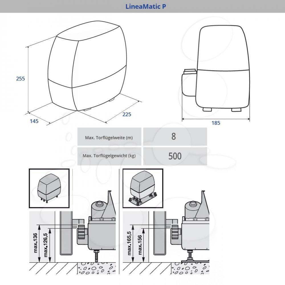 автоматические ворота(схема)