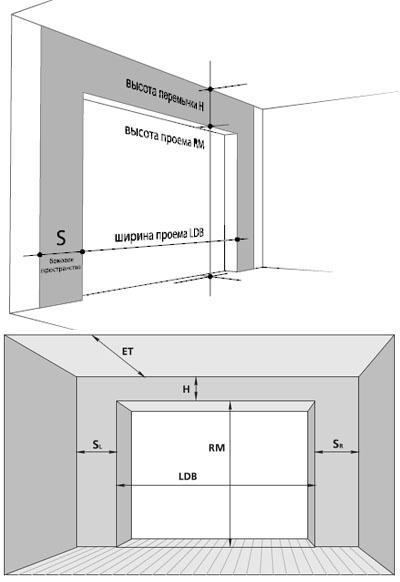 секционных ворот