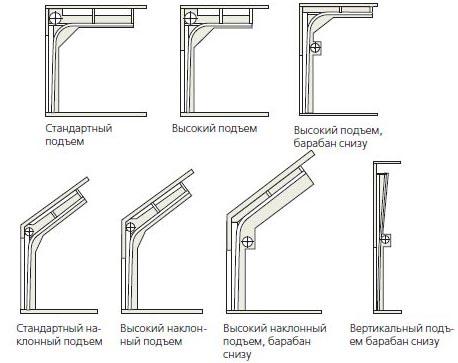 Схемы подъемов секционных